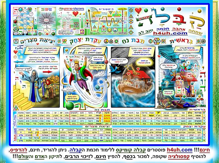 events,attractions,bar,mitzvah,wedding,caricaturist,caricatures,אירועים,אטרקציות,חתונה,בר-מצווה,בת-מצווה,יוםהולדת,מתנה,מסיבה,הפתעה,בר,בת,מצווה,שמחה,אולם,מזכרת,