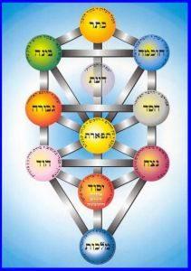 H4uh.com,events,event,attraction,attractions,wedding,bar,mitzva,caricatures,caricaturist,yoga,laugh,laughter,gift,surprise,Israel,Jerusalem,light,portraits,kabbalah