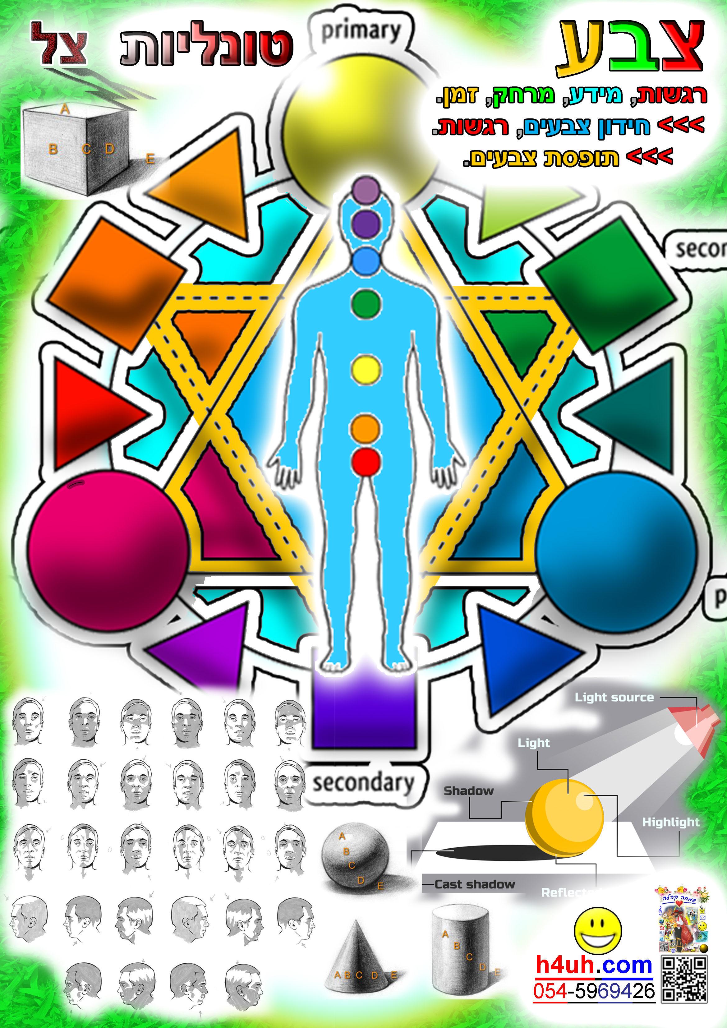 art;tutorial;drawing;painting;study;Learning;teaching;teacher;training;poster;colors;idea;elements;location;composition;line;shadow;tonality;optical;illusions;Kabbalah;emotions;na;ture;perspective;israel,jerusalem,spirituality,love,god,torah,kabbalah,wisdom,judaism,bible,parshat-hashavua,shabbat