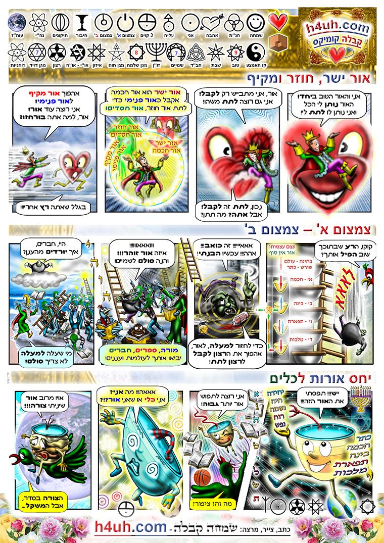 kk-poster-A-A3-hebrew-israeli-torah-kabbalah-Jewish-kabala-2019