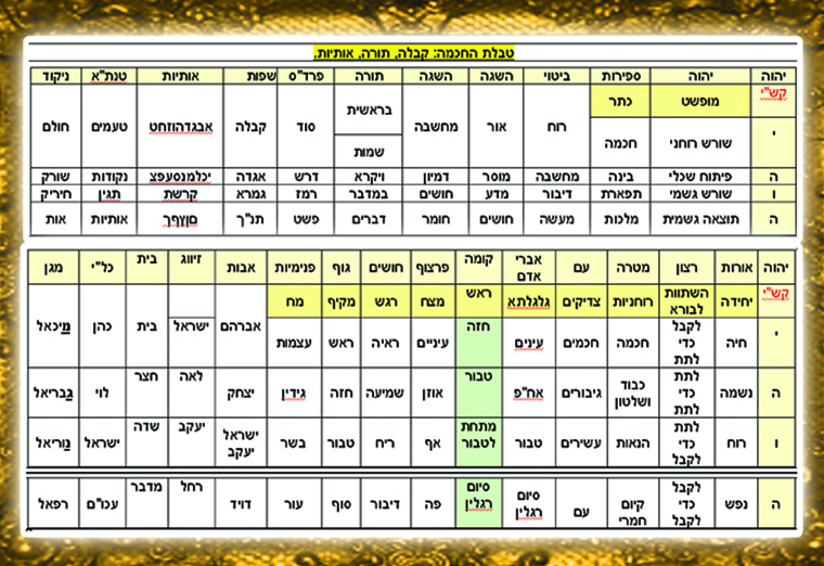 31_hebrew_israeli_torah_kabbalah_Jewish_kabala