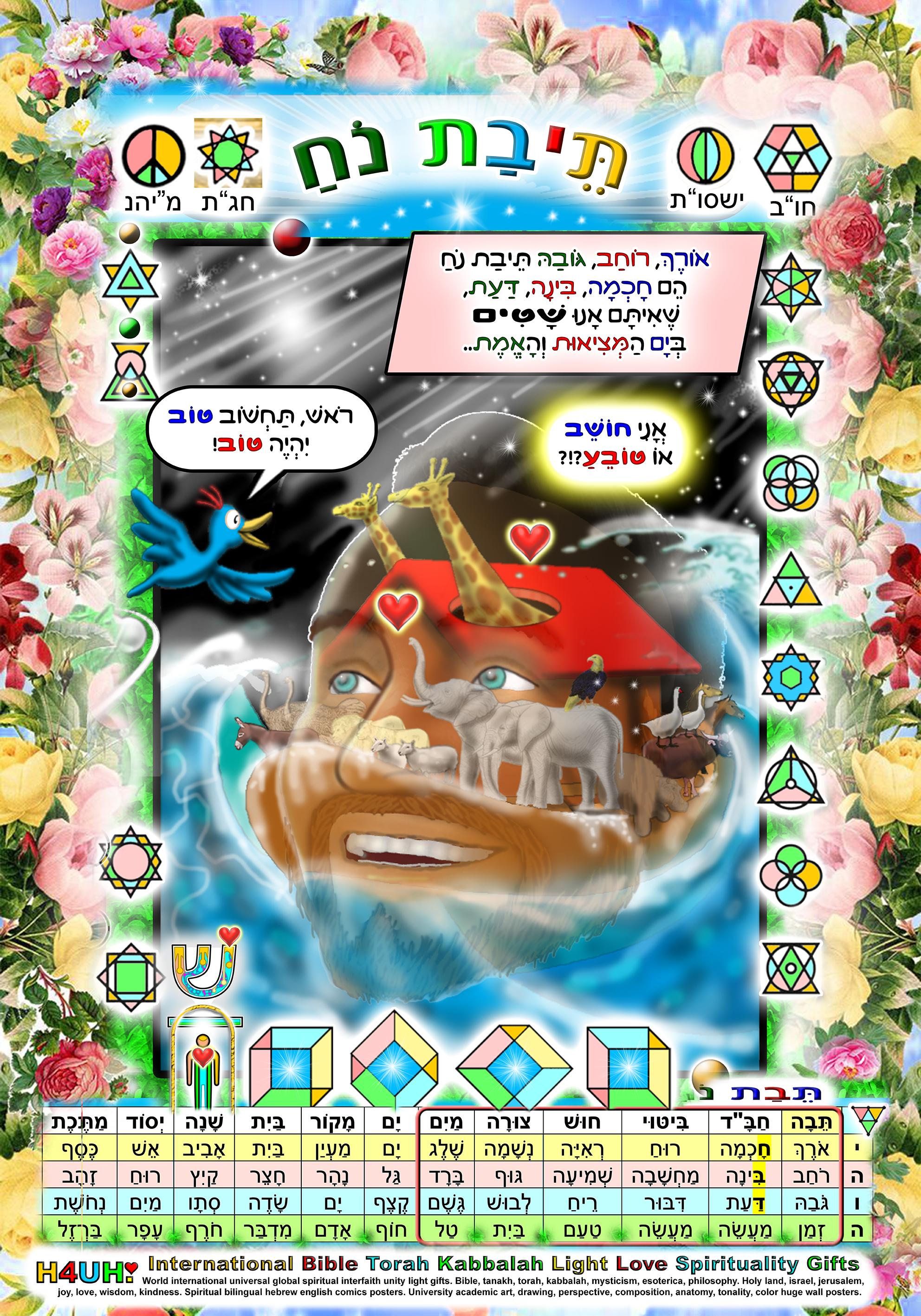ישראל,ירושלים,קומיקס,קבלה,יהדות,ציור,פוסטרים,תורה,אור,אהבה,שמחה,חכמה,טוב,לב,פרשת,השבוע,אלוהים,עזרה,לזולת,תיקון,העולם,רוחניות,מיסטיקה,נשמה,יהודים,אוניברסלי,קוסמופוליטי,Israel,Jerusalem,Comics,Kabbalah,Judaism,Painting,Posters,Torah,Light,Love,Joy,Wisdom,Kindness,Parshas,Hashem,God,Helping,Others,Repairing,the,World,Spirituality,Mysticism,Soul,Jews,Universal,Cosmopolitan,הרצאה חינם - חכמת הקבלה-אמנות הציור-יצירת קומיקס ורוחניות. קבלה,ישראל,ירושלים,יהדות,יהודי,עברית,תורה,פרשת השבוע,ישראלי, Cabala,Kabala,Qabala,Cabalah,Kabalah,Qabalah,Caballa,Kaballa,Qaballa,Caballah,Kaballah,Qaballah,Cabbala,Kabbala,Qabbala,Cabbalah,Kabbalah,Qabbalah,Cabballa,Kabballa,Qabballa,Cabballah,Kabballah,Qabballah,,קבלה מעשית,מיכאל לייטמן,הרב לייטמן,ספרי קבלה,לימודי קבלה,קבלה מהמקור,סגולה לפרנסה מהקבלה,שיעורי קבלה,כנס קבלה לעם 2019,הרב רנטגן שעות קבלה,עץ החיים קבלה,קבלה לעם ערוץ 66,קלפי קבלה,ספרי קבלה מעשית,לימוד קבלה,הרב מיכאל לייטמן,פתיחה בקבלה,חלומות קבלה,קבלה לעם שידור חי,מכללת קבלה לעם,קבלה מעשית לחשים,שיעור בוקר קבלה לעם,ספרי קבלה נדירים,ספרי קבלה מעשית להורדה,ספרי קבלה להורדה,חודש ניסן בקבלה,קבלה לעם הרב לייטמן,קבלה ספר הזוהר,מחיר קורס קבלה לעם,ערוץ קבלה לעם,נפגעי קבלה לעם,לימוד קבלה לנשים,מודעות קבלה,קמעות קבלה,בר אילן קבלה,רב שפותח בקבלה,חלומות בקבלה,לימודי קבלה מעשית,קבלה מעשית אהבה,הבלוג של הרב לייטמן,ספרי קבלה למתחילים,לייטמן קבלה,ראשי תיבות בקבלה,קבלה מדע ומשמעות החיים,קבלה לעם כנס 2019,הרב יגאל כהן שעות קבלה,ארץ חדשה קבלה,מהי קבלה,קבלה מעשית ספרים,הרב פירר שעות קבלה,שיעורים בקבלה,שמות מהקבלה,תפילות מהקבלה,משפטים מהקבלה,קבלה ספר,גיל 60 בקבלה,קבלה לעם טלפון,ספרי קבלה למכירה,מכללת אילמה תנאי קבלה,ללמוד קבלה,זיווג משמיים בקבלה,חוכמת הקבלה על פי בעל הסולם,לימוד קבלה למתחילים,קבלה ופסיכואנליזה,קבלה העברית,ספר קבלה עתיק,המרכז לקבלה קורסים,עץ החיים בקבלה,אתר קבלה לעם,ציטוטים מהקבלה,צמיד קבלה,גיל 70 בקבלה,גיל 40 בקבלה,קמעות מהקבלה,סודות הקבלה המעשית,קבלה לעם ליכוד,כנס קבלה לעם,מטריקס קבלה,כנס קבלה 2019,יצחק אטיאס קבלה,קבלה שמות,ברוך אשלג,ספר הקבלה המעשית,תכשיטי קבלה בראשית,קבלה פירוש,בית 